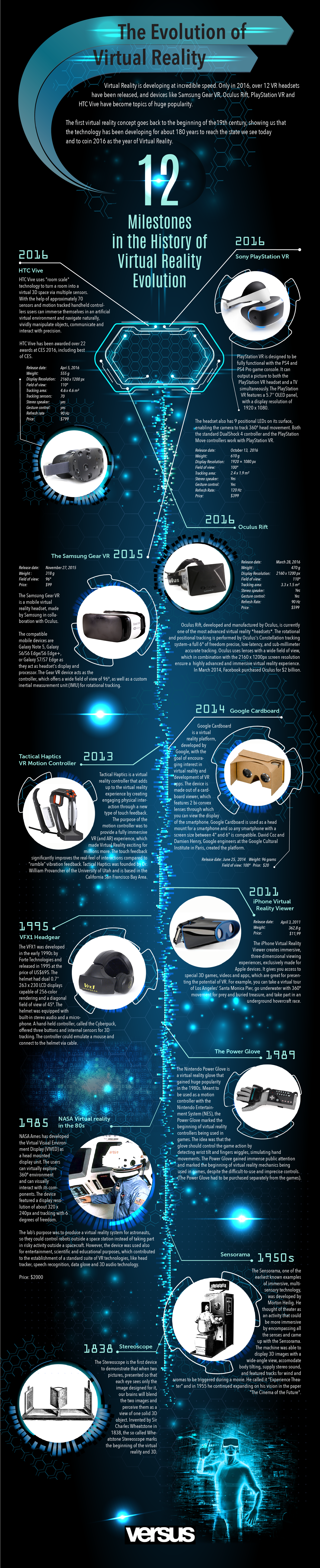 The 12 Milestones in the History of Virtual Reality.png